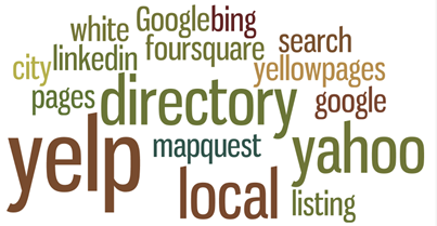 local directory word cloud