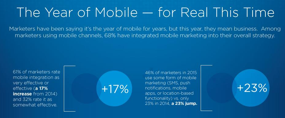 2015_year_for_mobile