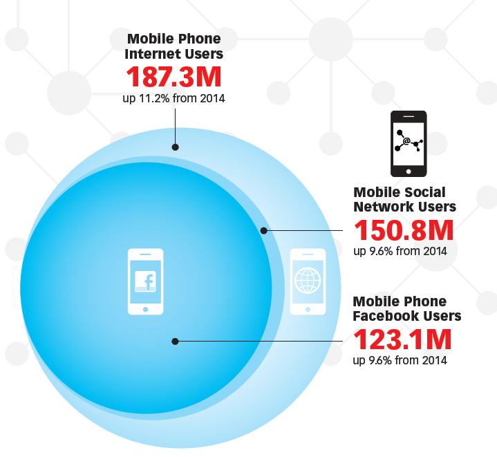 emarketer_digital_media_usage_mobile