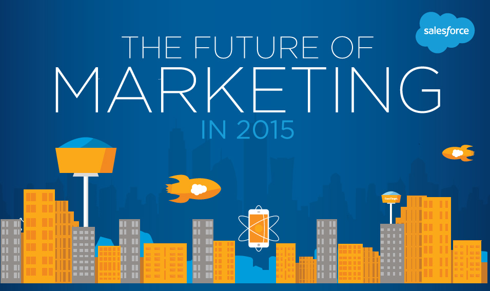 The Top Marketing Priorities For 2015